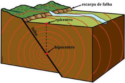 Desktop_plano_de_seguranca_escarpa__1_
