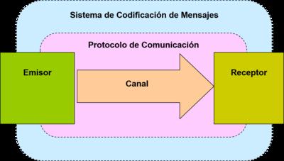 Desktop_comunicaci_n
