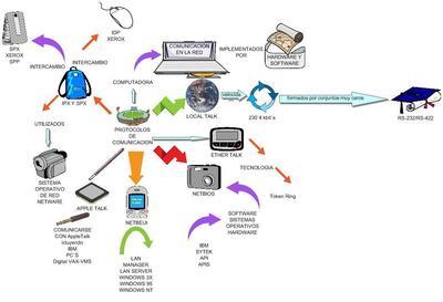 Desktop_protocolos_de_comunicacion