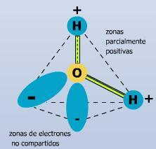 Desktop_molecula_agua