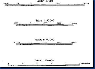 Desktop_tipo-de-escalas-graficas-fuente-recursos-educativos