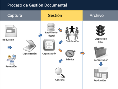 Desktop_gestion-documental