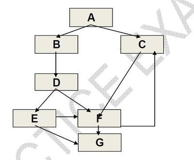 Desktop_question_17_-_test_design_techniques