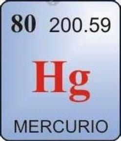 Tabla periodica de los elementos quimicos hg images periodic table mercurio tabla periodica definicion choice image periodic table mercurio tabla periodica definicion gallery periodic table and urtaz Image collections
