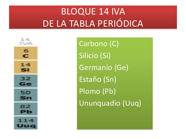 Best caracteristicas del plomo en la tabla periodica image collection para entender el comportamiento del urtaz Choice Image