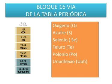 Tabla peridica flashcards el grupo 16 via conocido como familia del oxgeno todos ellos cuentan con seis electrones en su ultimo nivel energtico tabla peridica urtaz Choice Image