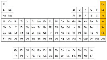 Tabla peridica flashcards el grupo 18 viiia conocido como familia de los gases nobles estos tienen ocho electrones en su ultimo nivel energtico tabla peridica urtaz Images