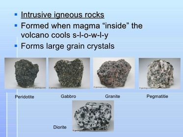 GoConqr - Unit 1.1 Igneous Rocks