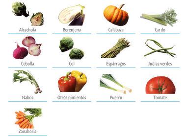 Las frutas y verduras flashcards for Semillas de frutas y verduras