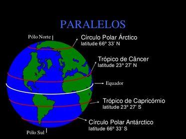 la esfera terrestre | Flashcards