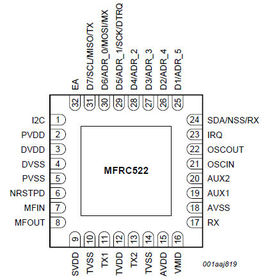 IC MFRC522 (RFID READER & WRITER) | Flashcards