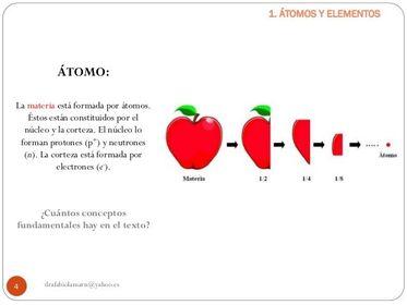 Linea del tiempo la historia del atomo la historia de la tabla linea del tiempo la historia del atomo la historia de la tabla periodica flashcards urtaz Images