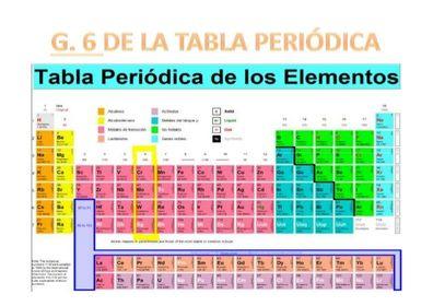 Historia de la tabla periodica y el tomo flashcards tabla peridica siglo xix urtaz Images