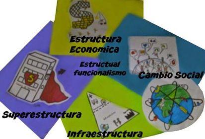 Estructuras Socioeconómicas De México Flashcards