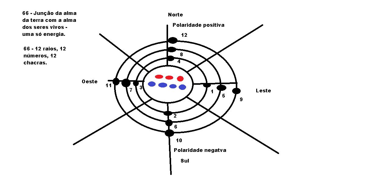 Parte 1 átomo Estrutura Energética E Material Note