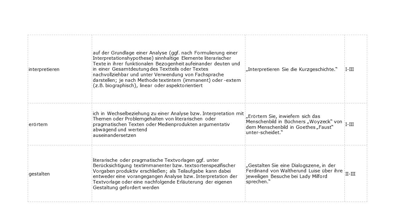 Deutschnote