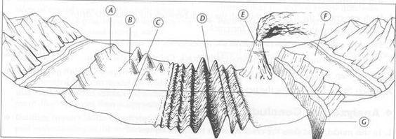 Mini-quiz: Ocean morphology features | Quiz