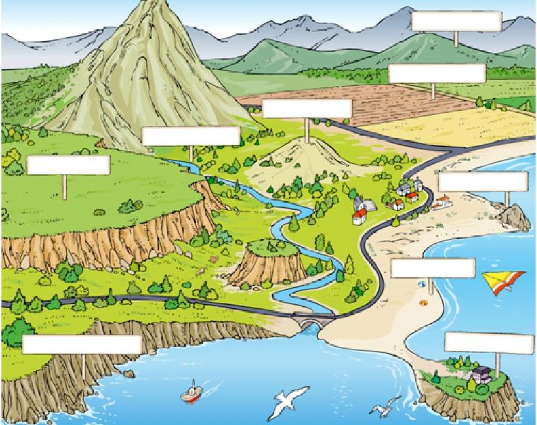 Las Formas De Relieve: Geografía B2