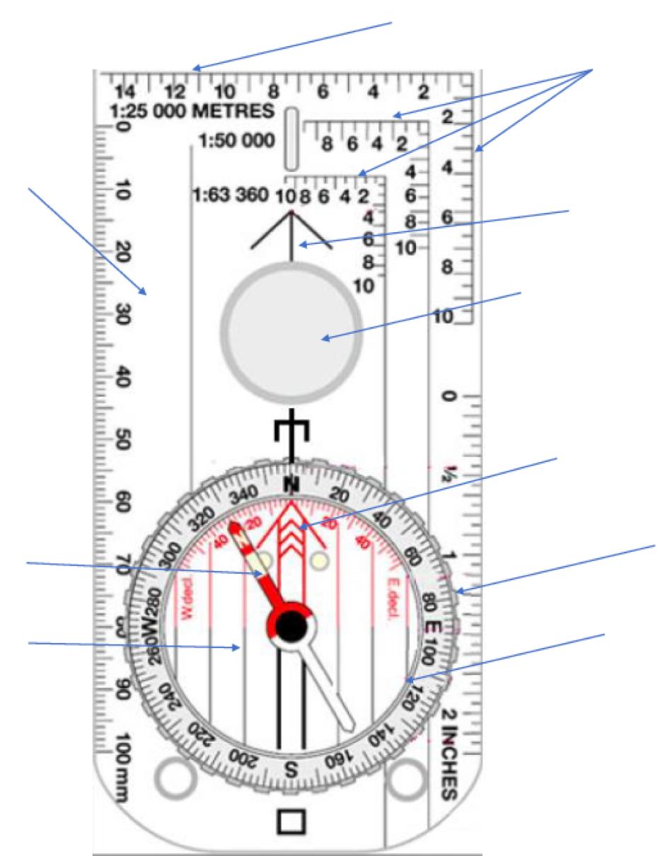 Ata Barrier Test Compass Map Required Quiz 360 Degree Diagram Desktop E7b206a7 E12c 48d1 B667 59d3450458e7