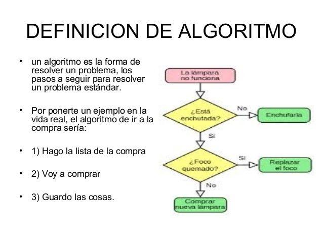 Algoritmo y diagrama de flujo slide set algoritmo ccuart Choice Image