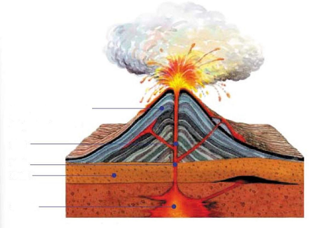 Stratovolcano Diagram With Labels 85887 Movieweb