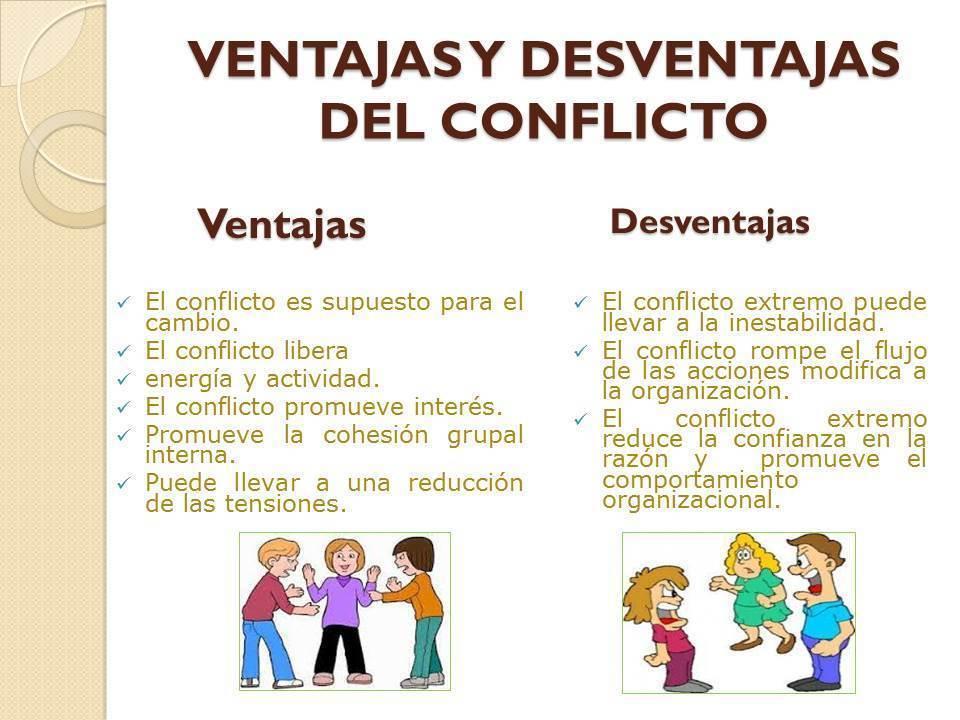 Problema Y Conflicto Slide Set