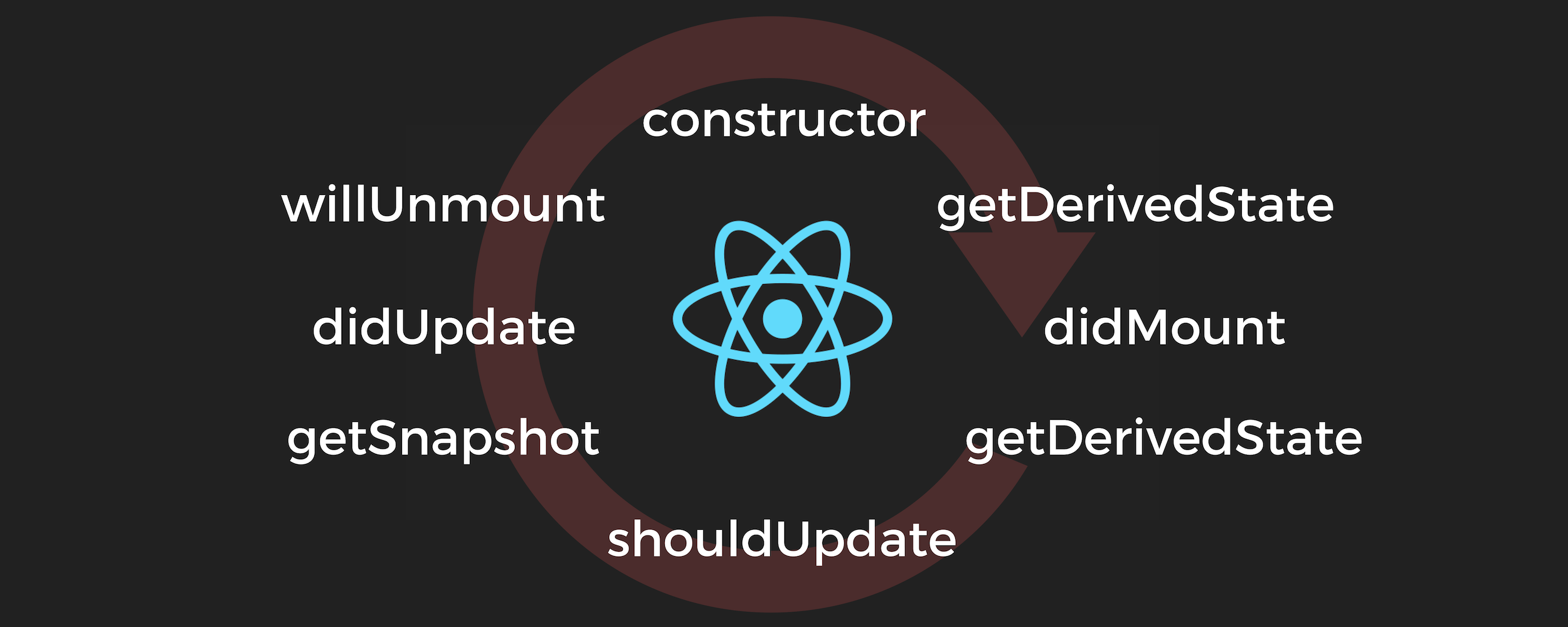 16 c React Routing and Single Page Apps | Course