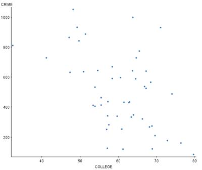 Desktop_scatter_plot-.49