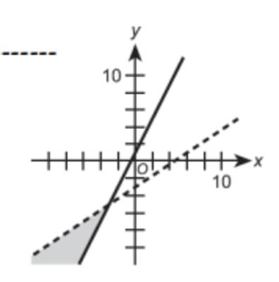 Algebra5