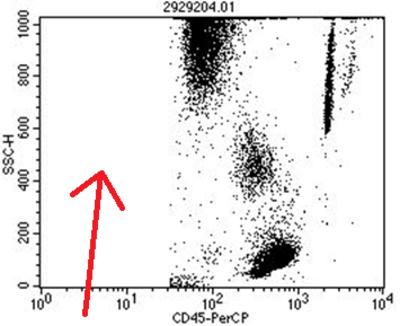 Flow_cytometry