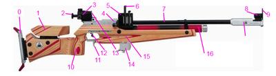 Fwb-gewehr-p75-benennungen