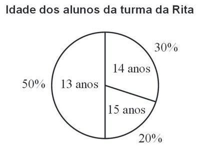 Exame_de_matem_tica_9_ano