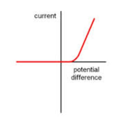 Desktop_diode_graph