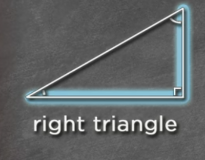 Desktop_right_triangle