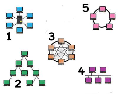 Desktop_topologias
