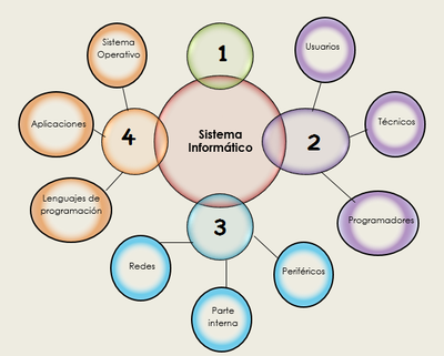 Desktop_sistemainfo