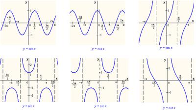 Desktop_graficas_funciones_trigonometricas