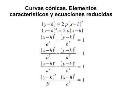 Desktop_curvas-cnicas-ecuaciones-reducidas-1-638