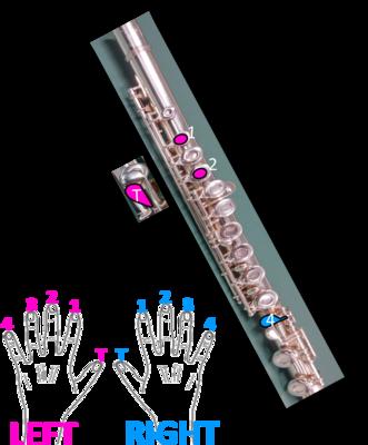 Desktop_flute-a