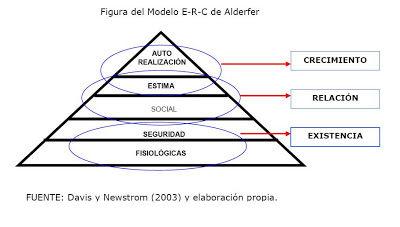 Teorias Motivacionales Mapa Mental Mind Map