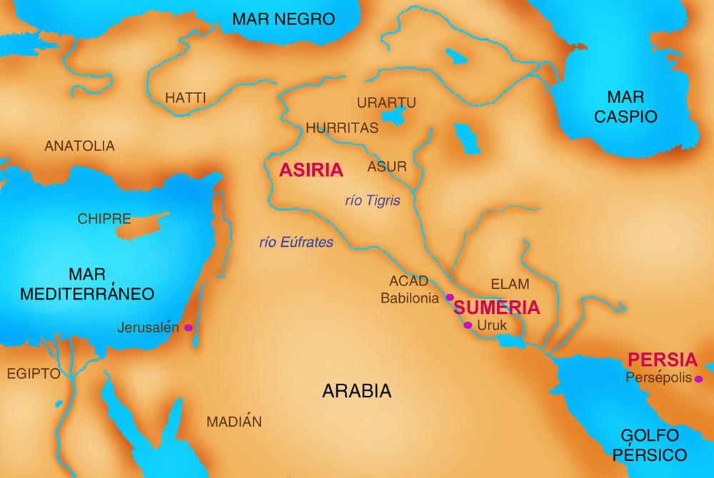 Mesopotamia Mind Map