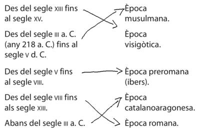 Desktop_origens_llengua_fletxa