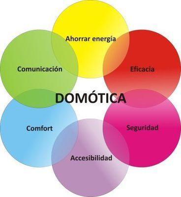 Desktop_domotica