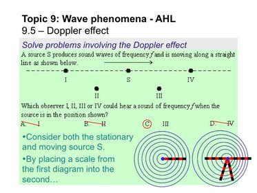 AHL 9 5 Doppler Effect Lesson 2 | Slide Set