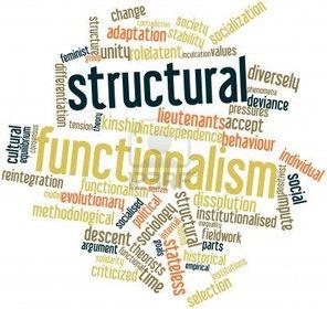 Estructural Funcionalista Slide Set