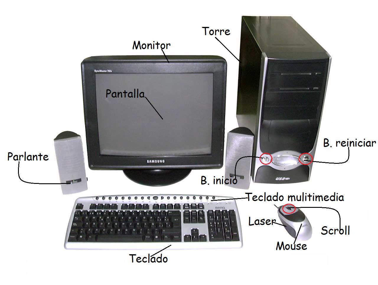 GoConqr - La computadora y sus partes