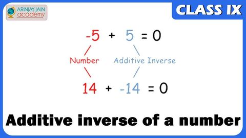 The Development Of Number Systems Slide Set