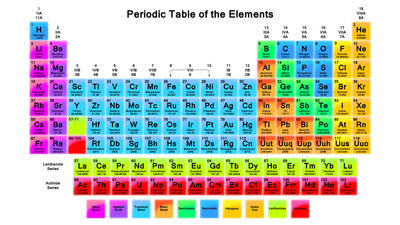 Desktop_periodictablewallpaper