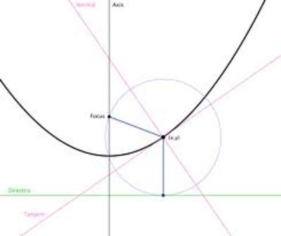 Desktop_movimiento_circular