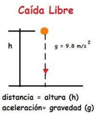 Desktop_caida_libre